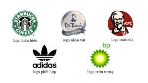 các loại logo cho doanh nghiệp